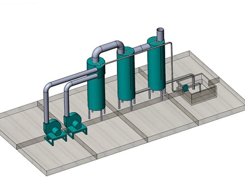 锅炉尾气处理项目